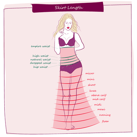 Types of skirt lengths. Vector. Different types of skirts. Women's varieties of skirts. Vector. Illusztráció
