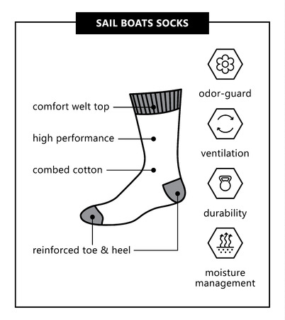 Sail boats socks. Sport socks with titles and icons: odor-guard, ventilation, durability, moisture management, comfort welt top, high performance, combed cotton.