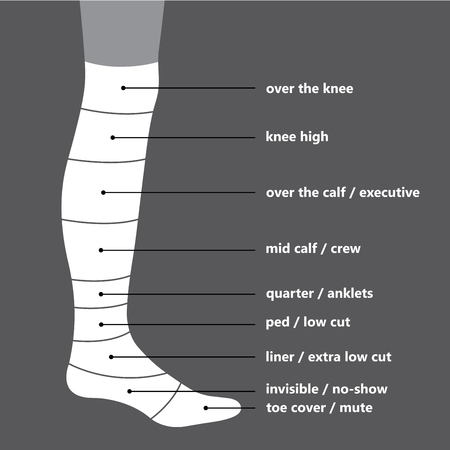 Types of socks scheme. No-show, low-cut, extra low-cut, quarter, mid-calf, over the calf, knee socks. Design socks table vector illustration.