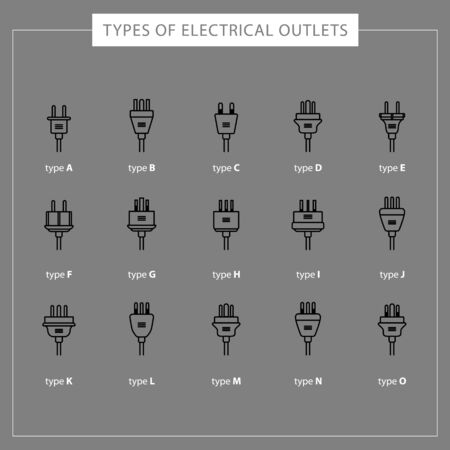 Types of electric sockets in different countries of the world. Illustration with a line, outline composition from a set of different electric outlets, power plugs and wires. Vector illustration. - Vector.