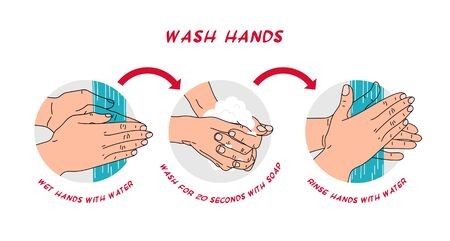 Illustration of how to wash your hands with soap and water. Color vector infographic how to avoid the virus, infection and disease. Çizim