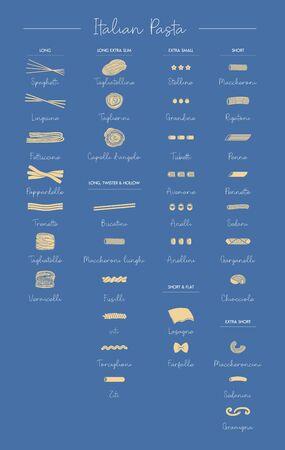 Pasta collection. Set of different types. Vector outline illustration.-Vector. Types of traditional italian pata: spaghetti, fettuccine, fusilli, bucatini, farfalle, rigatoni, lasagne and vermicelli.