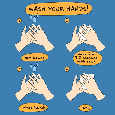 Illustration of how to wash your hands with soap and water. Color vector infographic how to avoid the virus, infection, disease and pandemic.