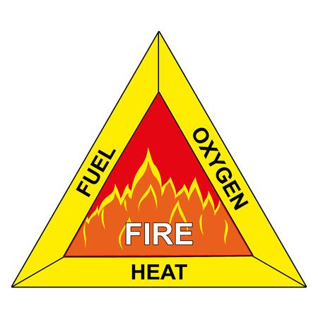 tetraedro: Icone di triangolo infiammabile di fuoco