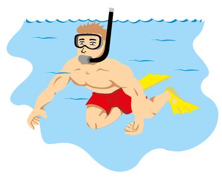 profundity: Person Scuba diving tourism
