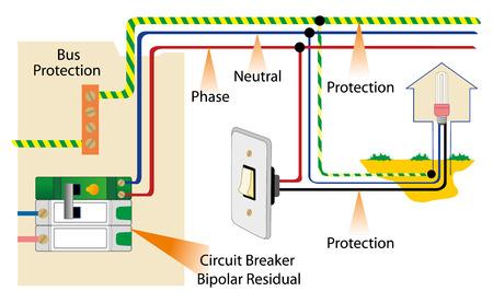 Illustration representing electrical distribution bipolar scheme deuma the house with dijuntor