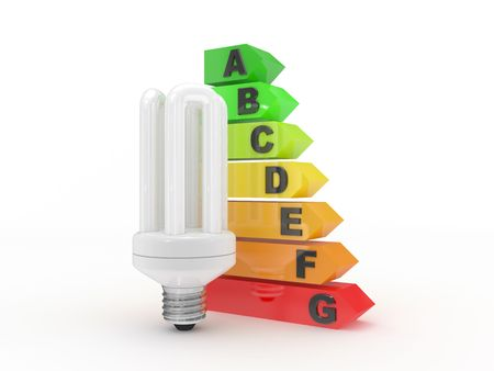 luminescent: Electric lamp and efficiency scale, the concept of economy of power resources
