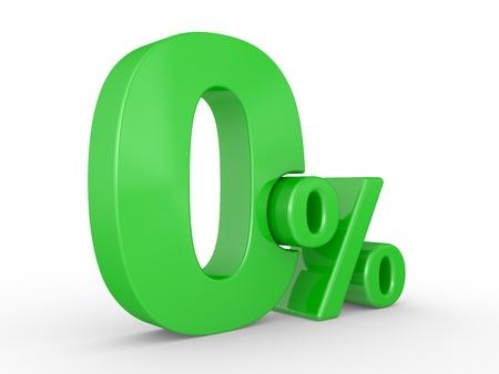 Null Prozent auf weißem Hintergrund. 0%