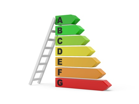 energy classification: Energy efficiency rating with ladder on a white background  3d illustration Stock Photo