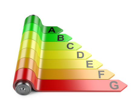 energy rating: Energy efficiency concept with rating chart and battery. 3d image isolated on a white background.