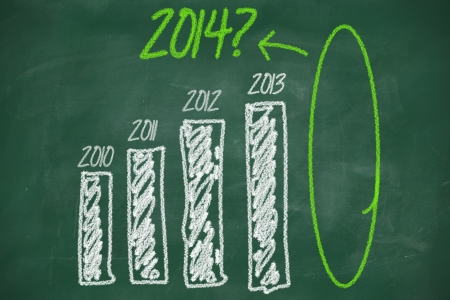 Question about 2014 on graph on chalkboard photo