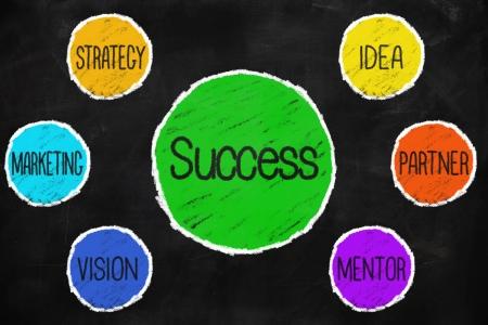 Presentation slide template: Success concepts in a sphere: idea, partner, mentor, vision, marketing, strategy. Slide concept. Stock Photo - 22255212