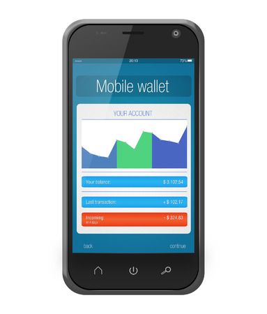 Mobile banking application wallet on smartphone screen isolated on white photo