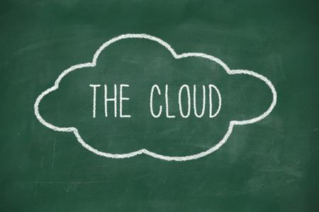 cloudshape: The cloud handwritten on school blackboard