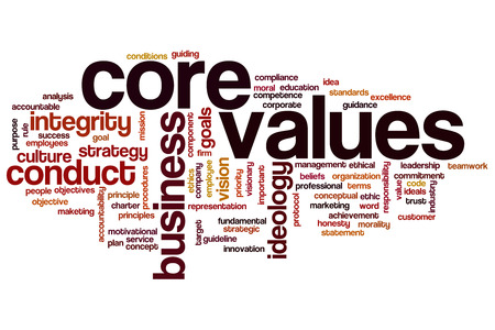 Core values concept word cloud background