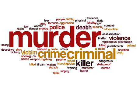 Murder concept word cloud background photo
