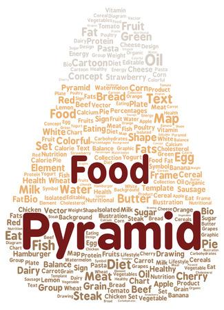 Food pyramic word cloud shape concept