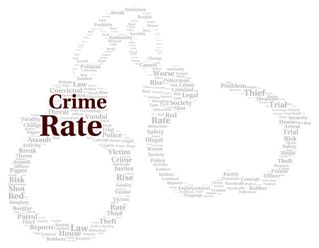 Crime rate word cloud shape concept photo