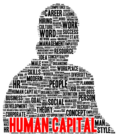 Human capital word cloud shape concept photo