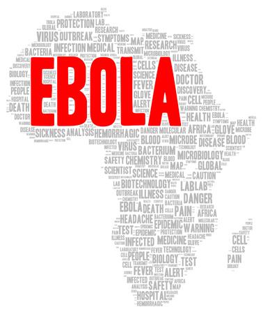 Ebola word cloud shape concept photo