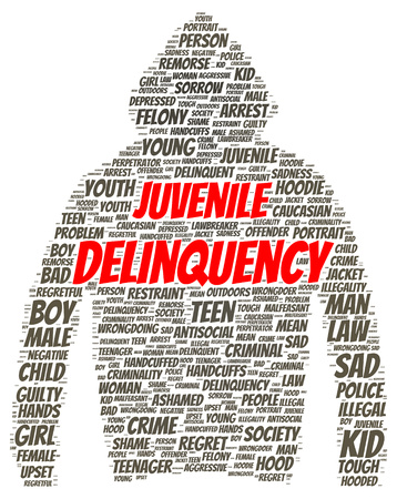 delincuencia: Palabra delincuencia juvenil forma de la nube concepto
