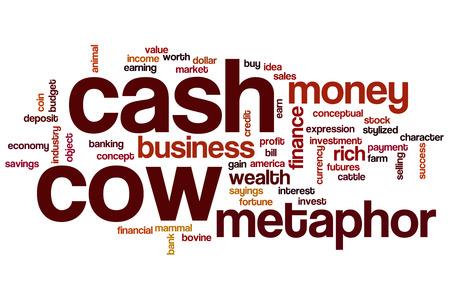 cash cow: Cash cow word cloud concept