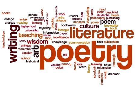 Poetry word cloud concept