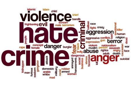 Hate crime word cloud concept