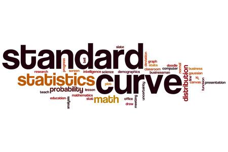 normal distribution: Standard curve word cloud concept