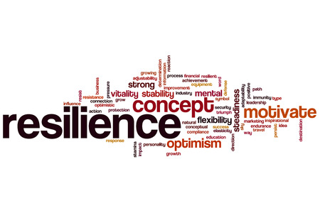 Resilience word cloud concept