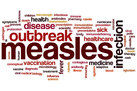 Measles word cloud concept