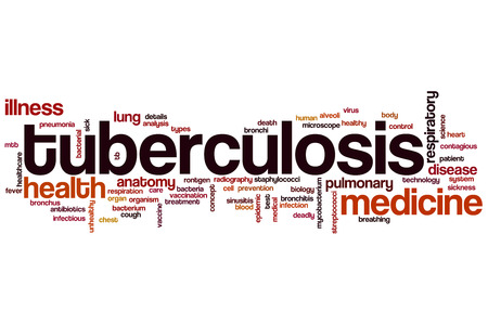 Tuberculosis word cloud concept