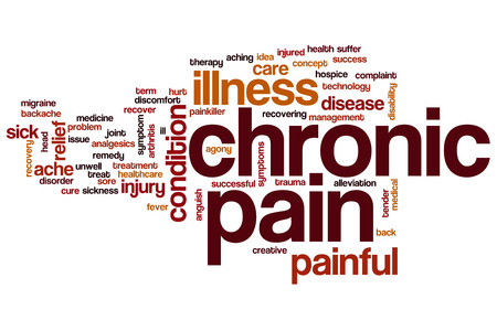ache: Chronic pain word cloud concept Stock Photo