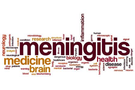 Meningitis word cloud concept photo