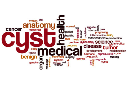 Cyst word cloud concept photo