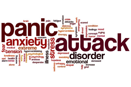 panic attack: Panic attack word cloud concept