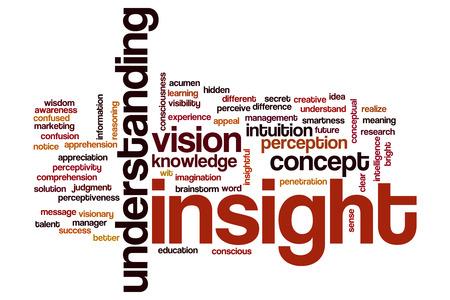 Insight word cloud