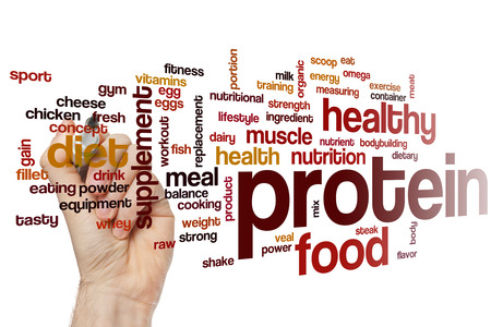 Protein word cloud concept
