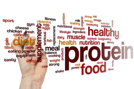 comidas: Prote�na concepto de nube de palabras