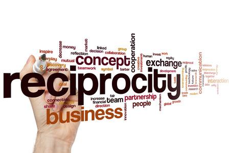 Reciprocity word cloud concept