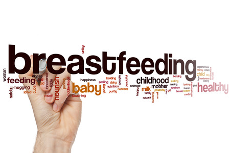 mother breast: Breastfeeding word cloud concept with mother child related tags