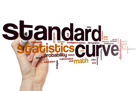 gaussian distribution: Standard curve word cloud concept