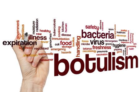 regulated: Botulism word cloud concept