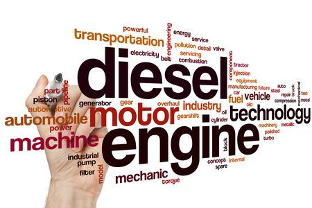 モーター機ディーゼル エンジン単語雲概念関連タグ