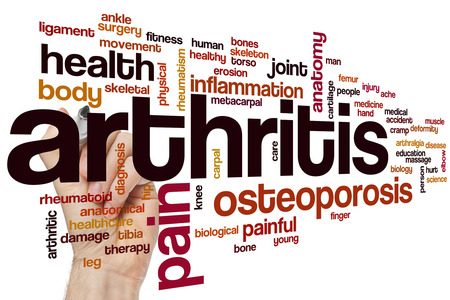 Arthritis word cloud concept