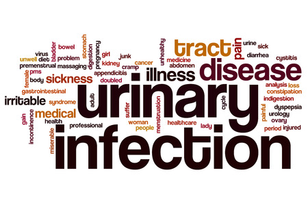 doubled: Urinary infection word cloud