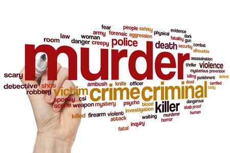 Murder concept word cloud background