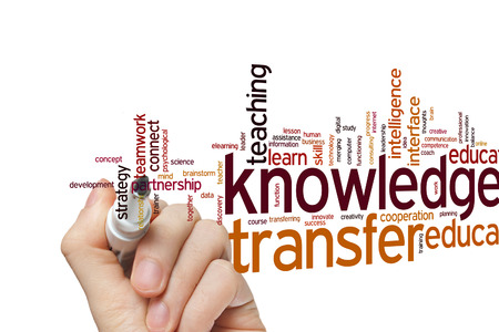 Knowledge transfer concept word cloud background