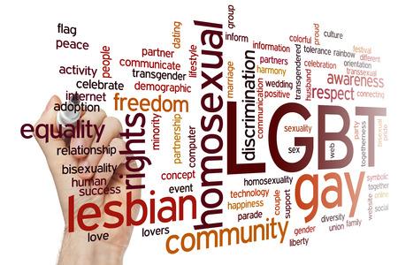 sex discrimination: LGBT concept word cloud background