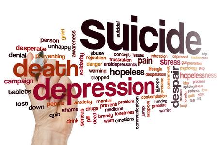 fear: Suicide concept word cloud background